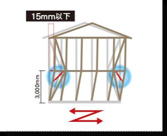 制震ダンパー イメージ図1